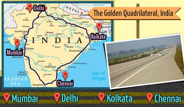 golden-quadrilateral-network