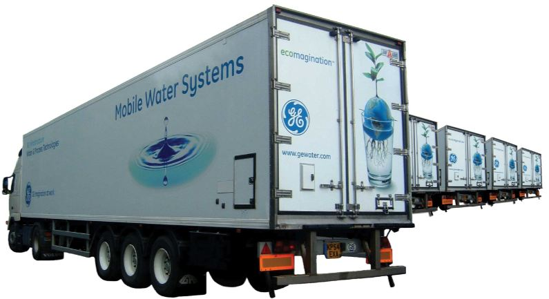 Water Treatment Companies