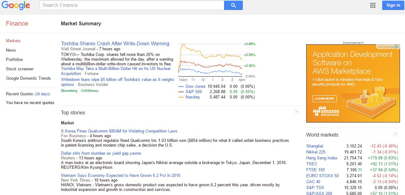 Google Finance Top Famous Best Personal Finance Websites 2019