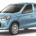 Top 10 Best Selling Cars Brands in India