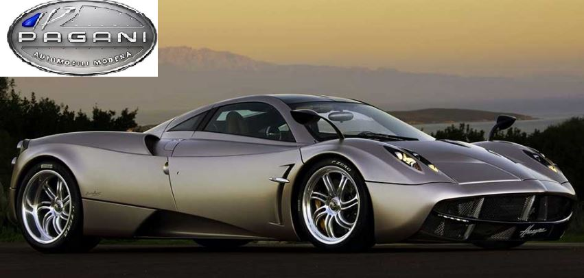 Most Expensive Car Brands
