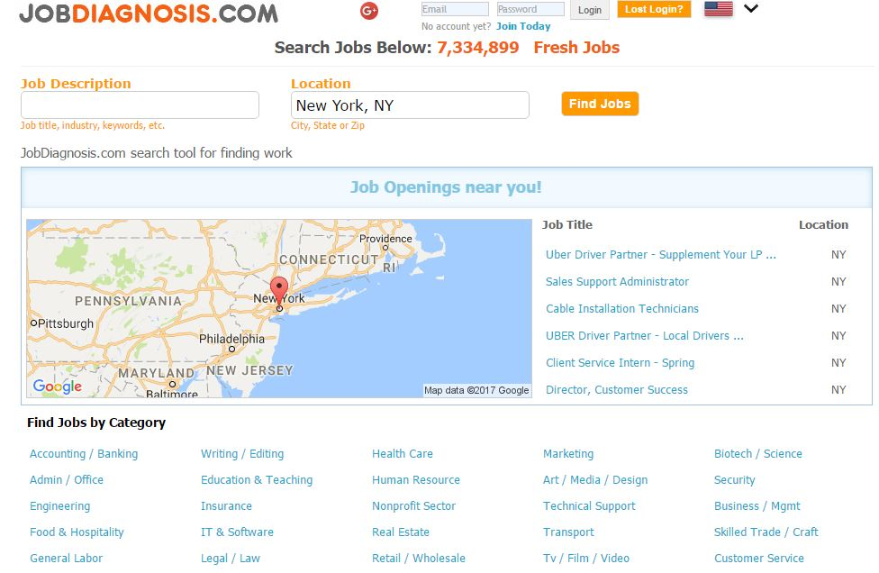 JobDiagnosis Top Famous Best International Jobs Websites 2019