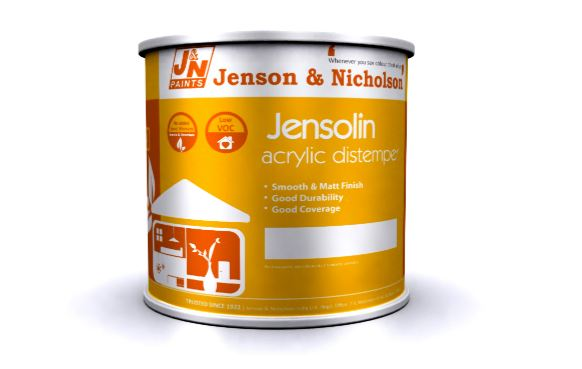 Best Paint Companies in India